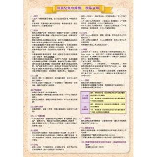 熊熊兒童音樂教育基金(年費)